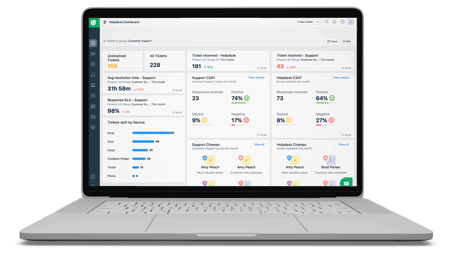 Freshdesk by Freshworks Screenshot